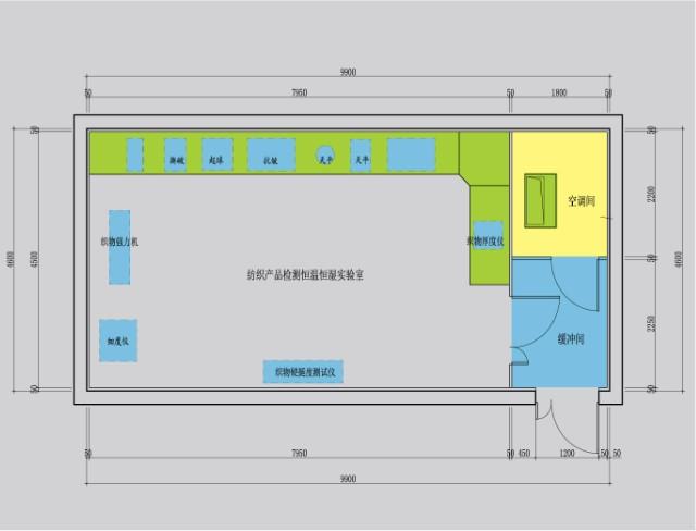 恒温恒湿室设计图