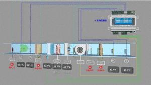 恒温恒湿控制系统原理图