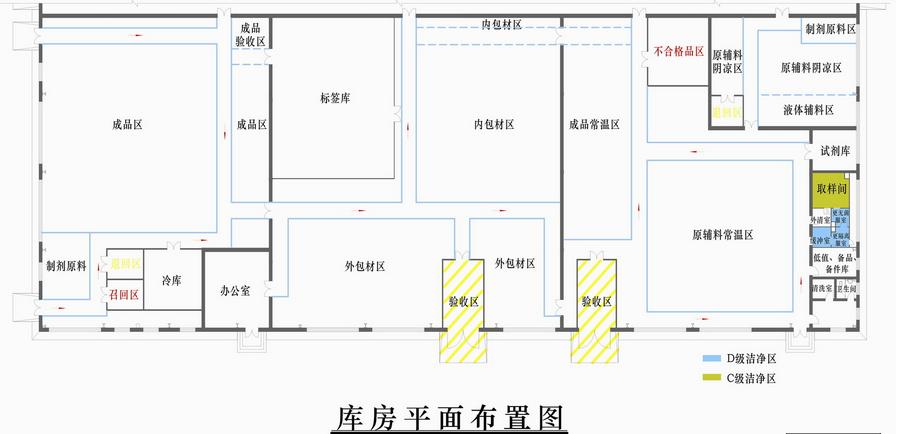 恒温恒湿库房平面设计图